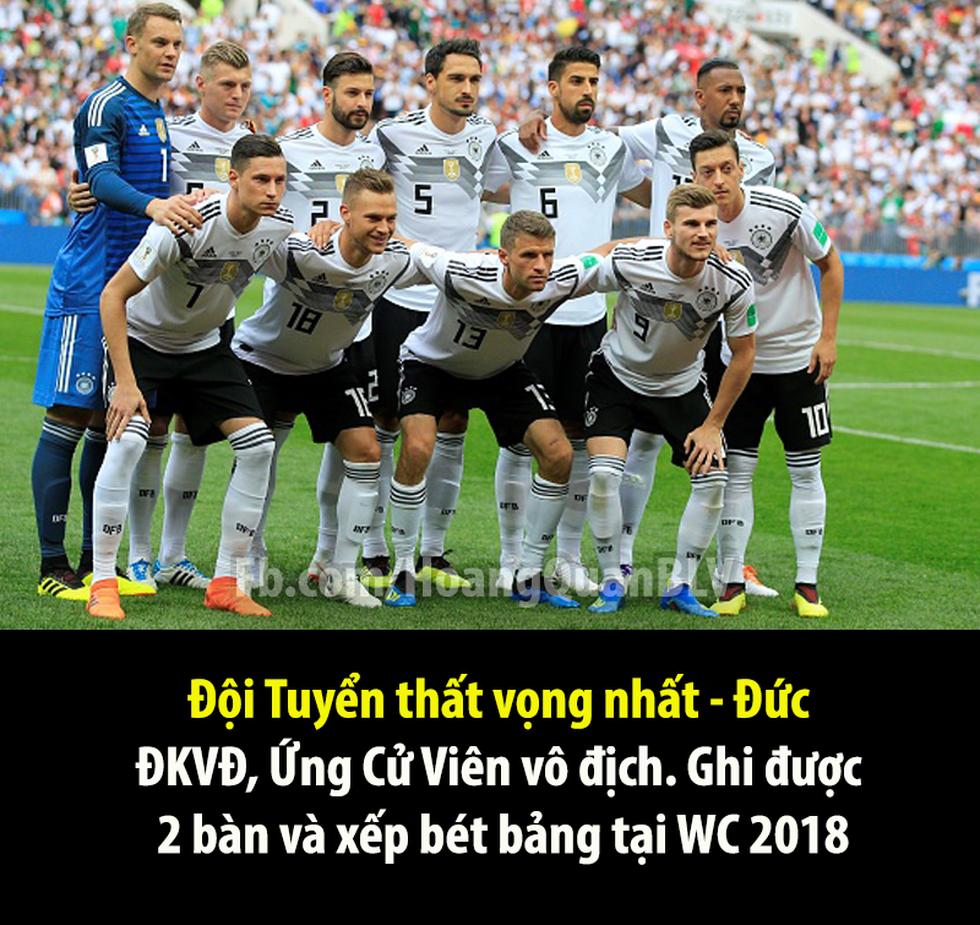 Dân mạng Việt trao thêm danh hiệu cho danh thủ World Cup - Ảnh 6.