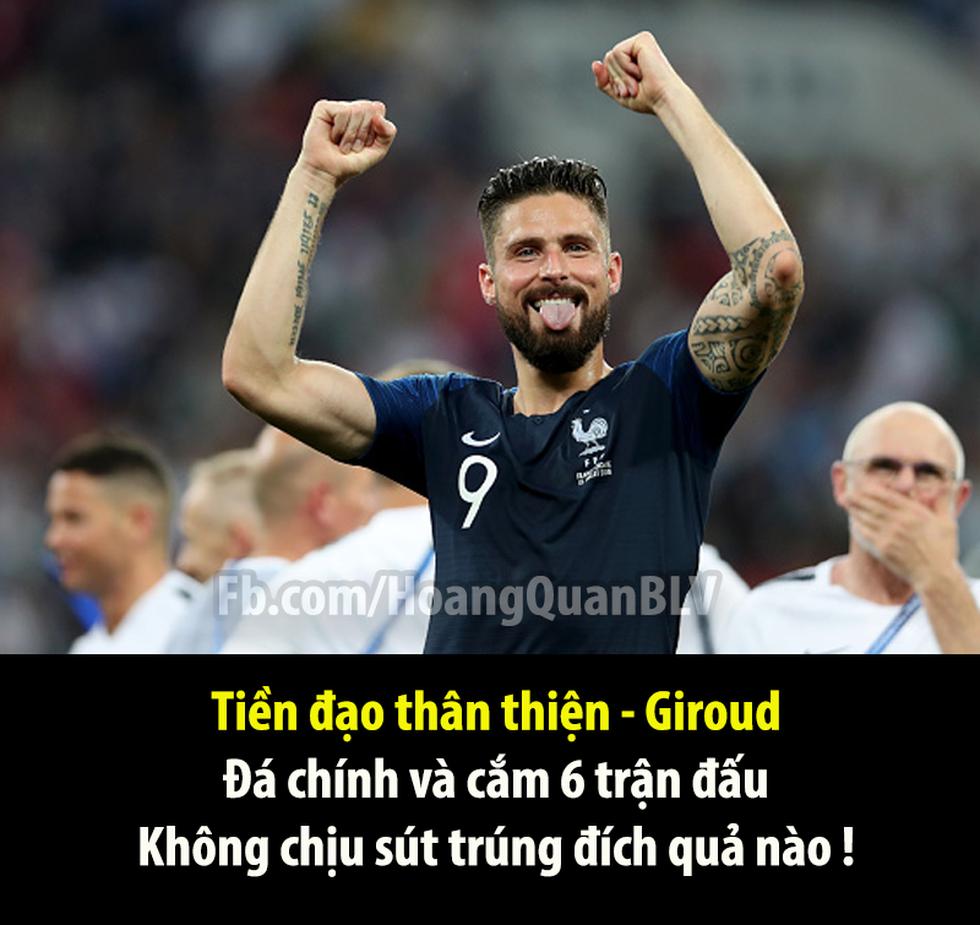 Dân mạng Việt trao thêm danh hiệu cho danh thủ World Cup - Ảnh 7.