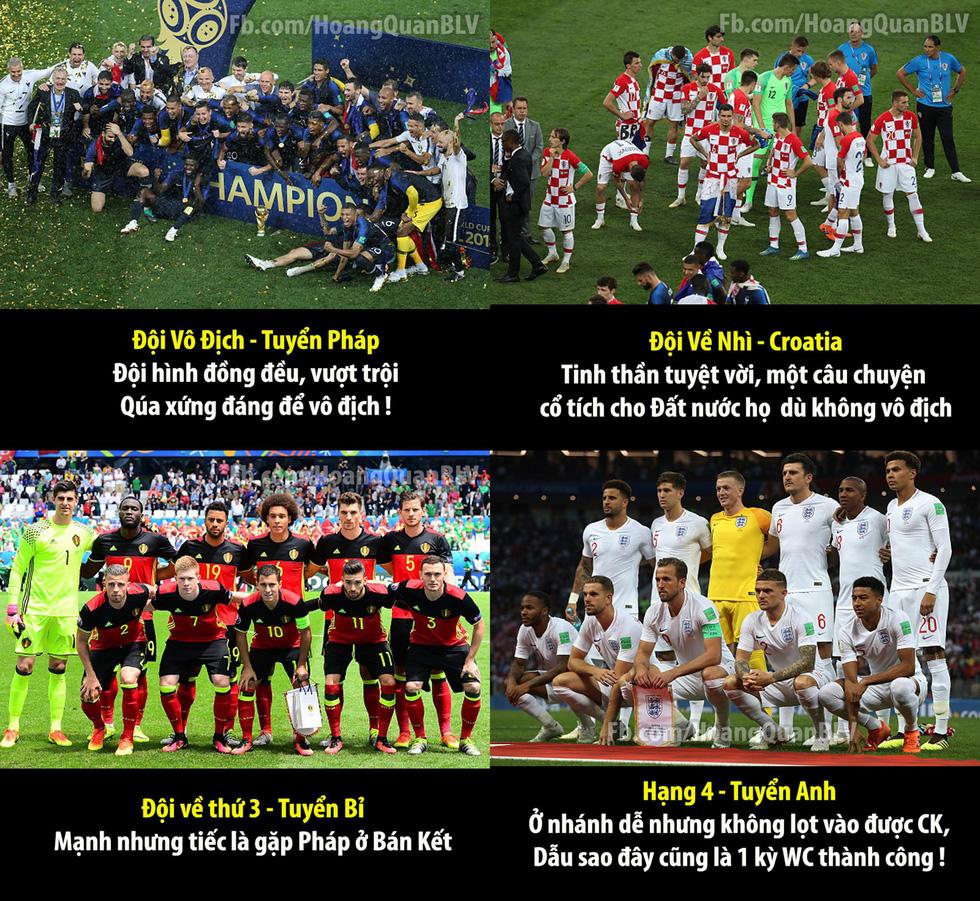 Dân mạng Việt trao thêm danh hiệu cho danh thủ World Cup - Ảnh 2.