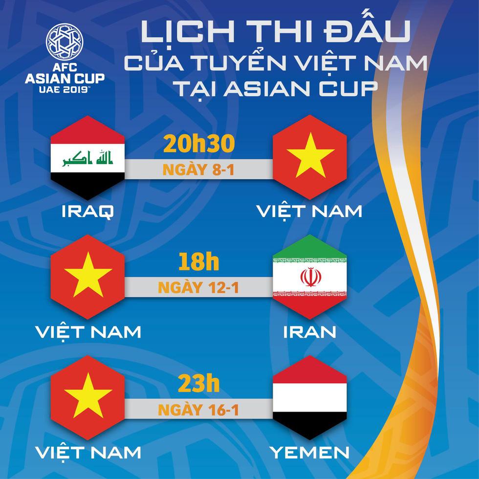 Lịch thi đấu của tuyển Việt Nam tại Asian Cup 2019 - Ảnh 1.
