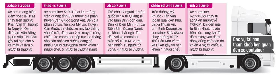 Phân làn hỗn hợp xe tải nặng với xe máy rất đáng lo ngại - Ảnh 7.