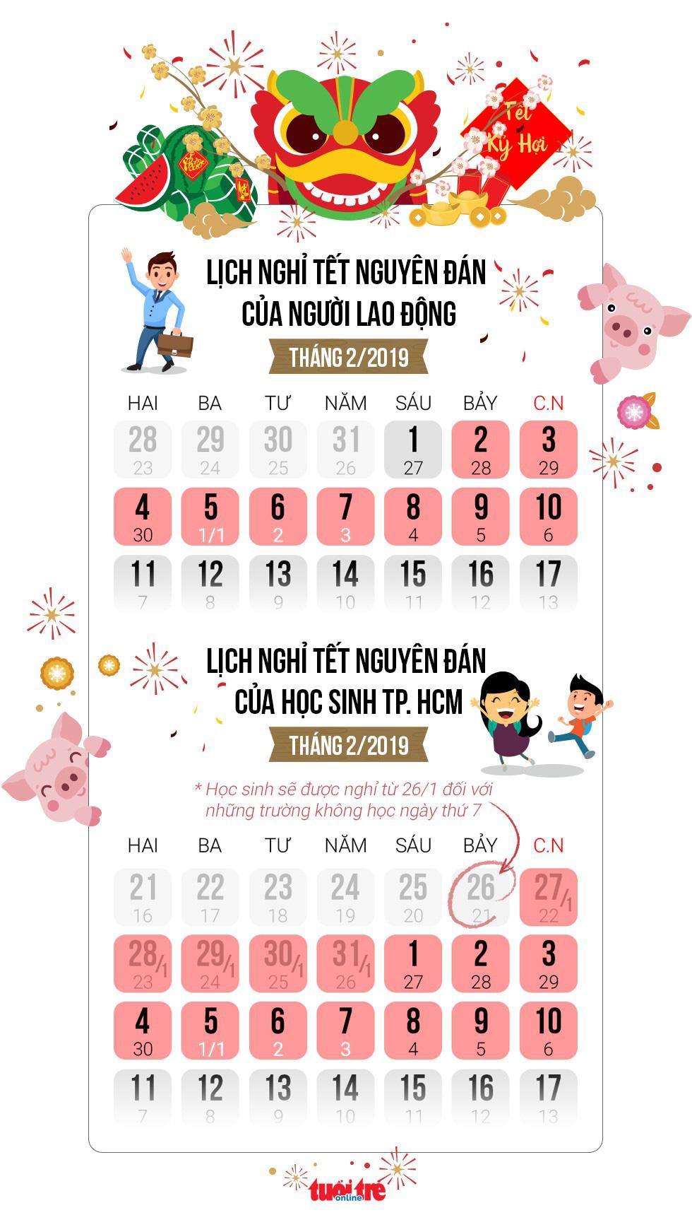 Lịch nghỉ Tết Nguyên đán 2019 của người lao động, học sinh - Ảnh 1.