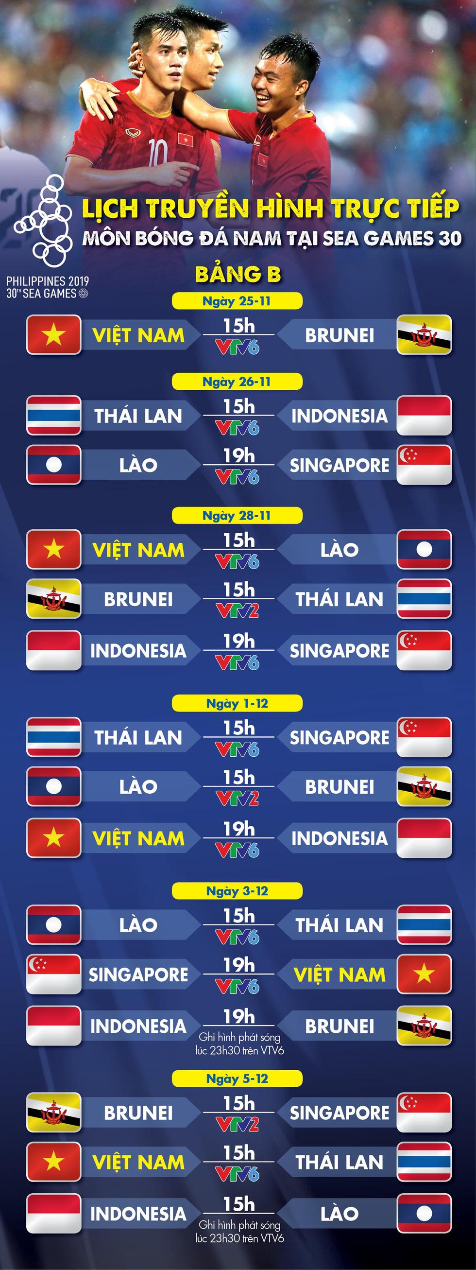 Lịch trực tiếp U22 Việt Nam và các đội ở bảng B SEA Games 2019 - Ảnh 1.