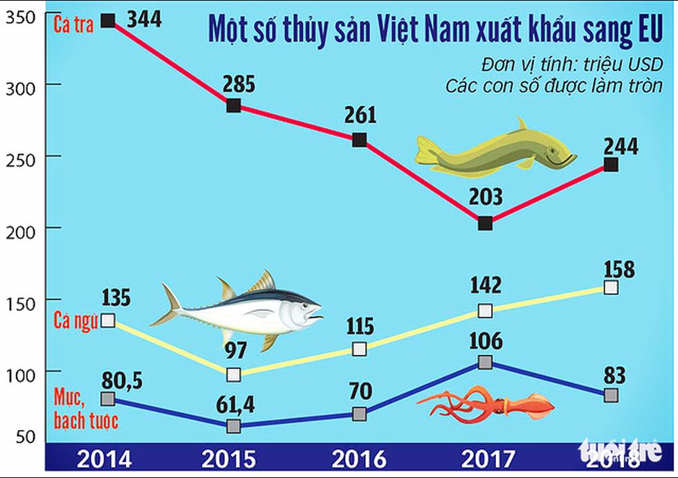 Vụ thiết bị giám sát hành trình tàu cá nằm bờ: Phạt tiền tỉ để cứu cả ngành - Ảnh 3.