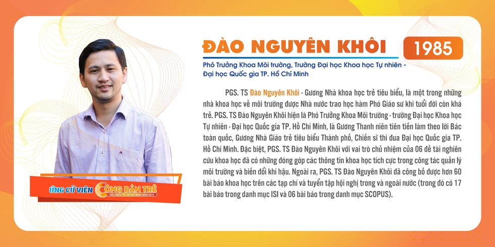 Nữ cầu thủ Huỳnh Như là ứng viên 'Công dân trẻ tiêu biểu TP.HCM' - Ảnh 10.