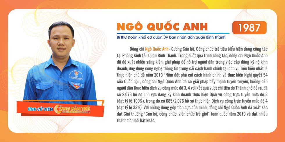 Nữ cầu thủ Huỳnh Như là ứng viên 'Công dân trẻ tiêu biểu TP.HCM' - Ảnh 4.