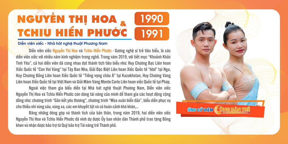 Nữ cầu thủ Huỳnh Như là ứng viên 'Công dân trẻ tiêu biểu TP.HCM' - Ảnh 13.