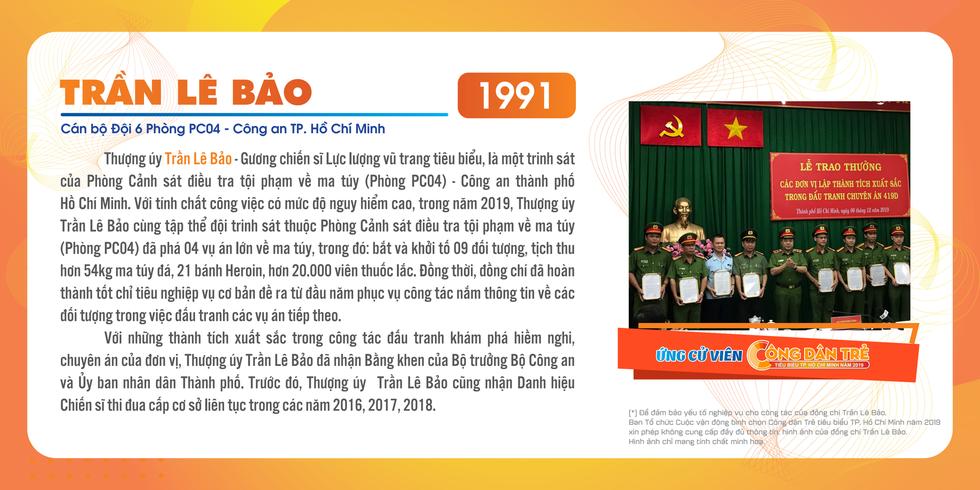 Nữ cầu thủ Huỳnh Như là ứng viên 'Công dân trẻ tiêu biểu TP.HCM' - Ảnh 5.