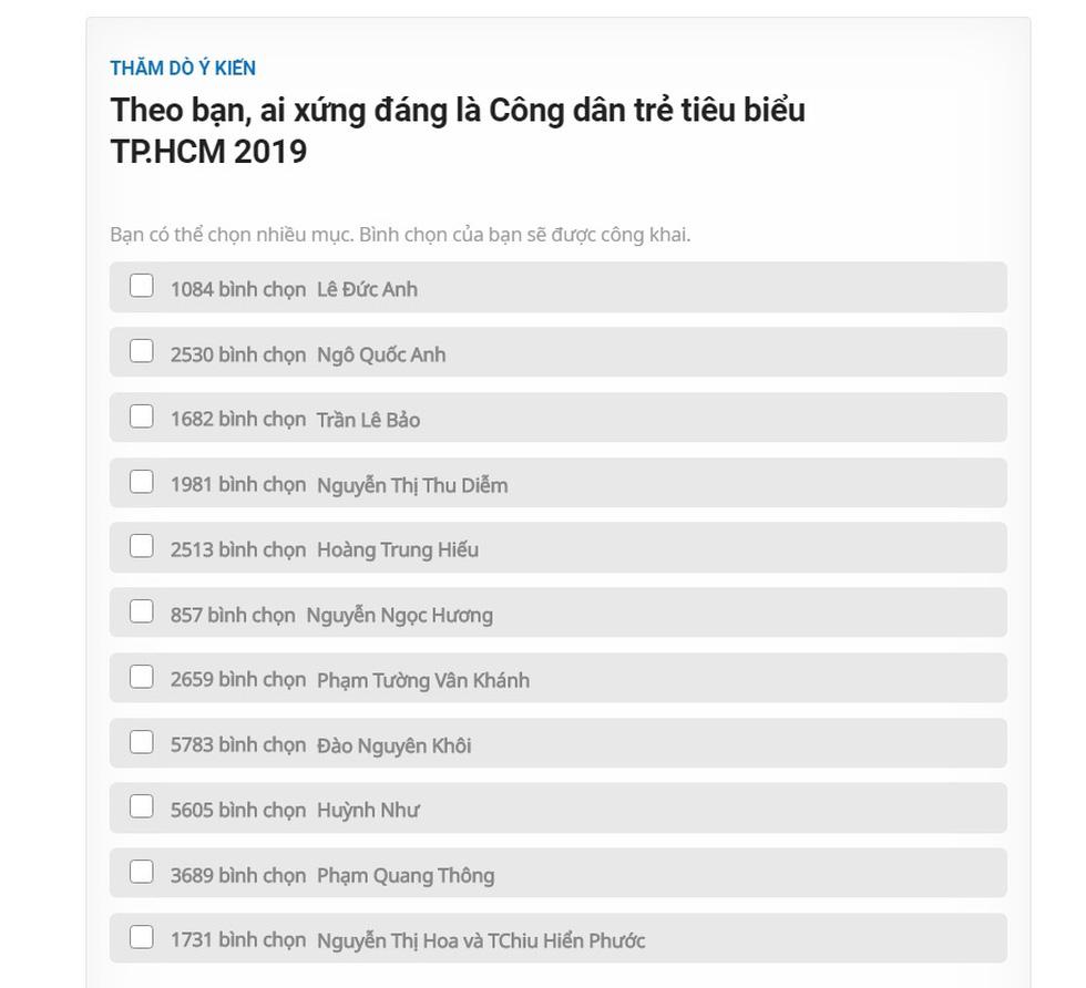 Nữ cầu thủ Huỳnh Như là ứng viên 'Công dân trẻ tiêu biểu TP.HCM' - Ảnh 2.