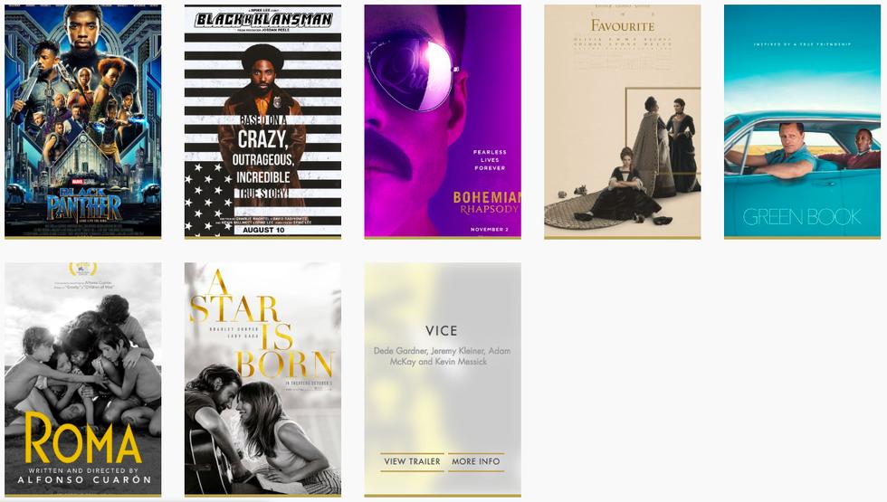 Tất tần tật về Oscar 2019 trước giờ trao giải - Ảnh 7.