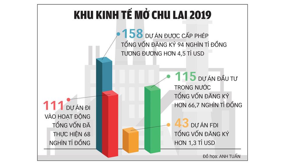 Bí thư Tỉnh ủy Quảng Nam Phan Việt Cường:  Cuộc cách mạng trong sản xuất nông nghiệp - Ảnh 4.