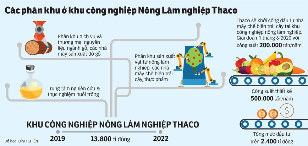 Thaco xây nền nông nghiệp công nghệ cao - Ảnh 4.