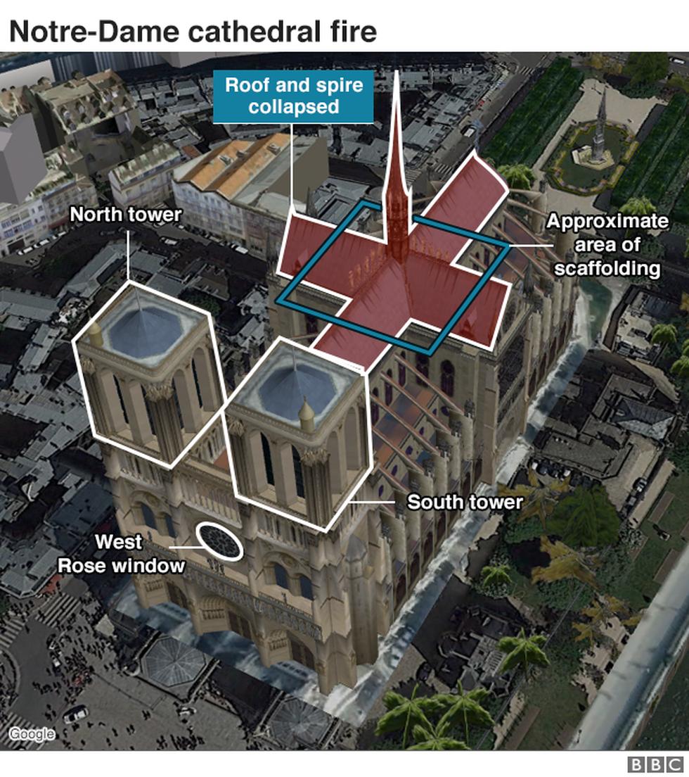Thế giới chấn động trước hình ảnh Nhà thờ Đức Bà Paris bốc cháy - Ảnh 10.