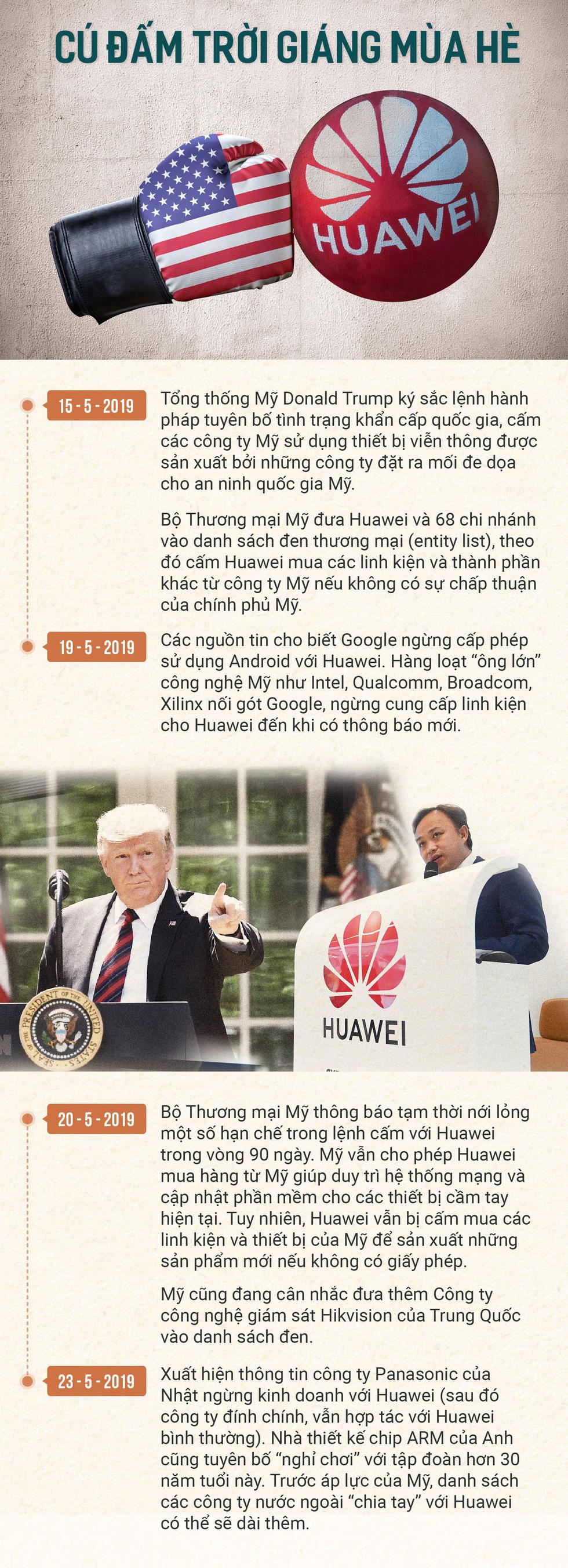 Toàn cảnh Mỹ đánh Huawei - Ảnh 2.