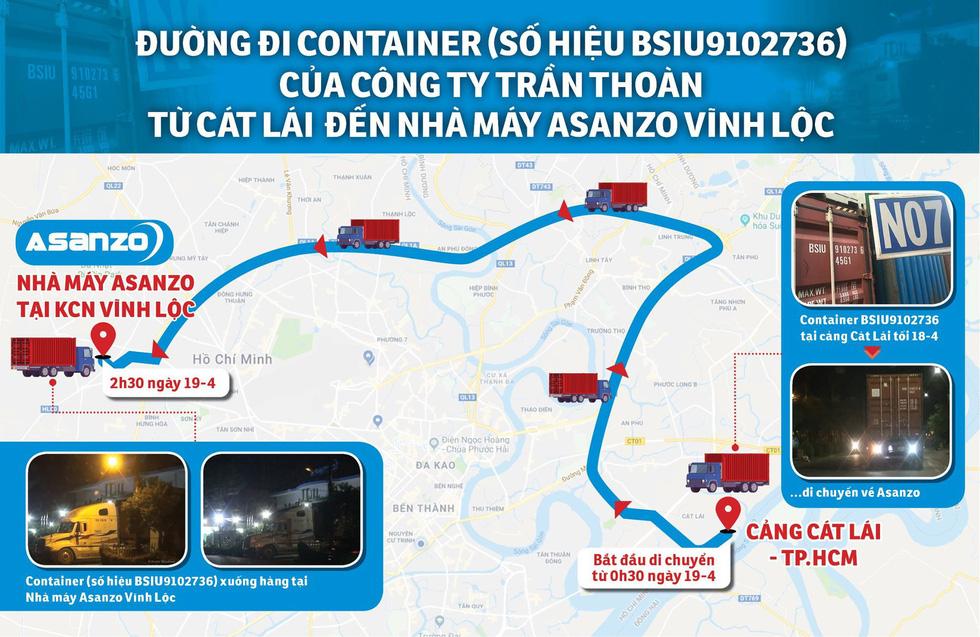 Điều tra: Asanzo - hàng Trung Quốc đội lốt hàng Việt - Ảnh 6.