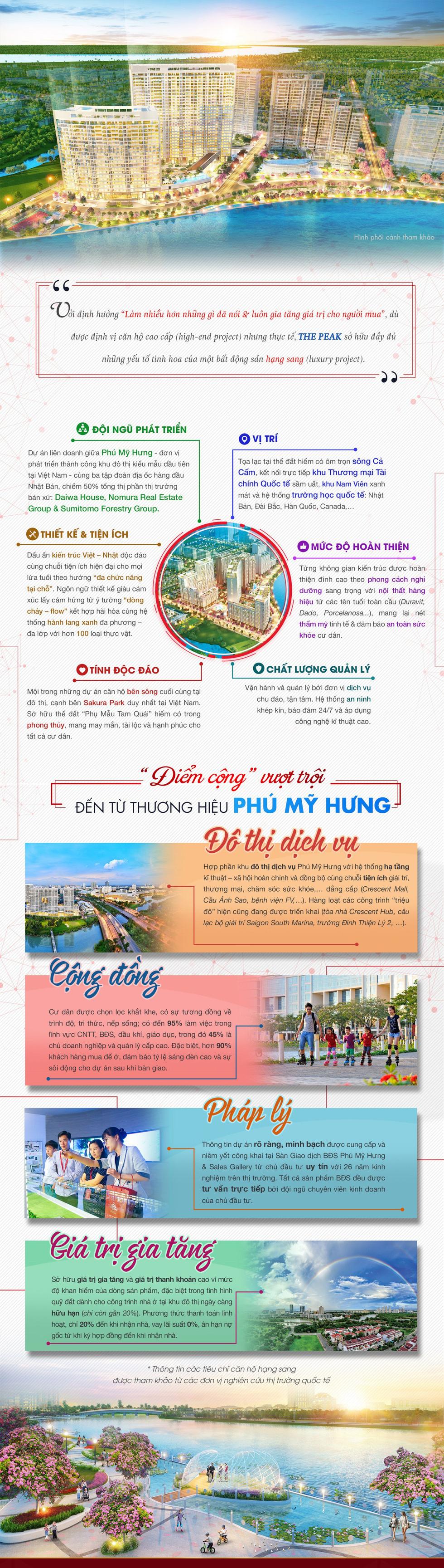 Phú Mỹ Hưng mở bán toà nhà view toàn cảnh đô thị - Ảnh 3.