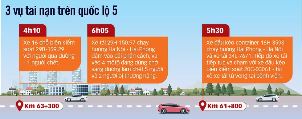 Tai nạn giao thông liên tiếp trên quốc lộ 5: Hiểm họa từ lối mở sang đường - Ảnh 5.