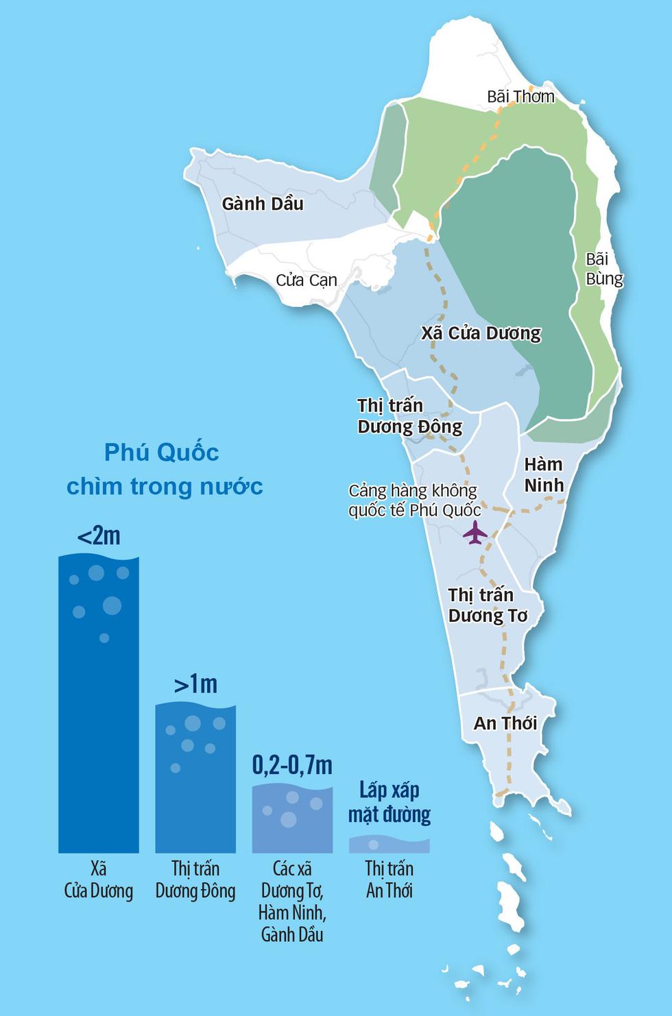 Đảo ngọc Phú Quốc bị nhấn chìm trong mưa lũ, ai biết tại sao? - Ảnh 3.