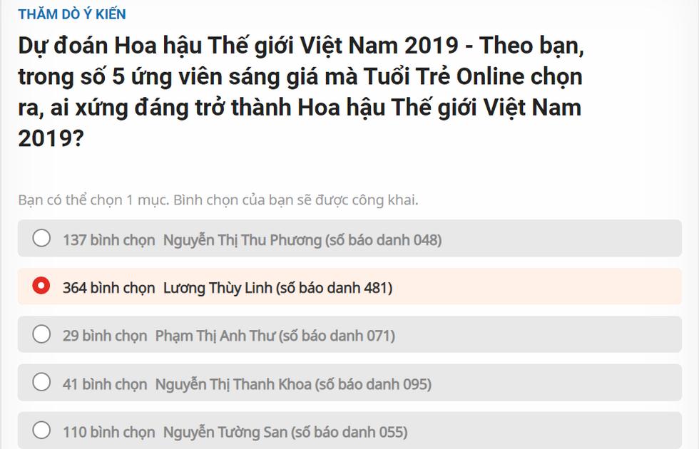 Ngắm bộ ảnh của tân Hoa hậu Thế giới Việt Nam 2019 Lương Thùy Linh - Ảnh 10.