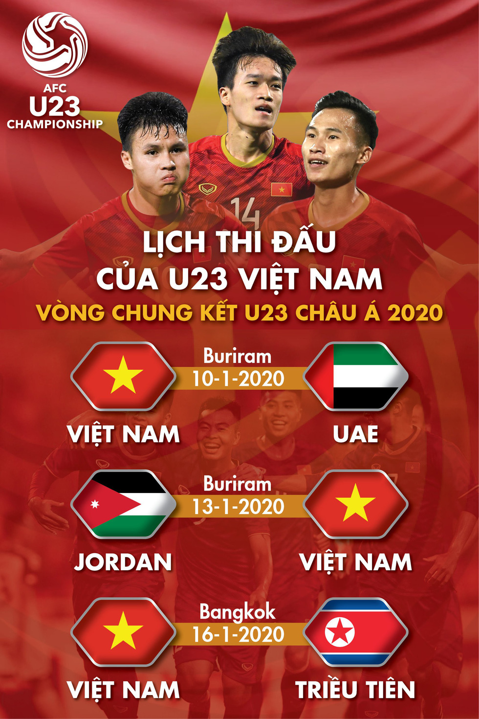 Lịch thi đấu vòng chung kết Giải U23 châu Á 2020 của U23 Việt Nam - Ảnh 1.