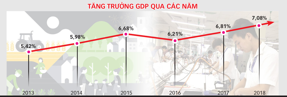 Bàn tròn đầu xuân với các chuyên gia: Việt Nam đã phát triển như thế nào? - Ảnh 6.