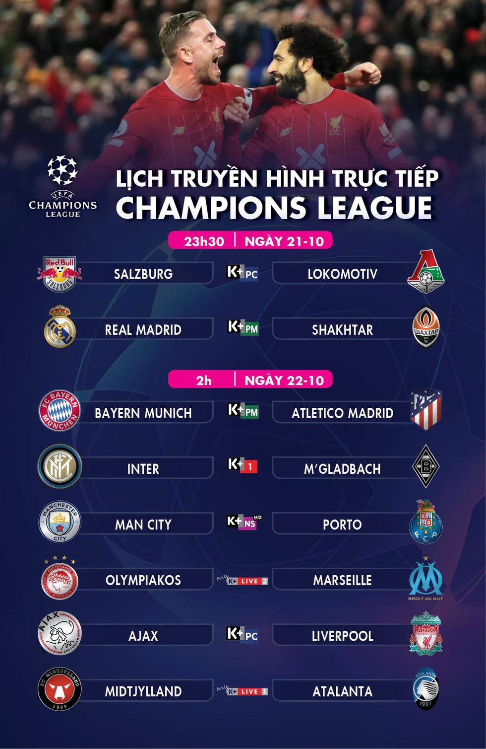 Lịch trực tiếp Champions League ngày 22-10: Bayern - Atletico Madrid - Ảnh 1.