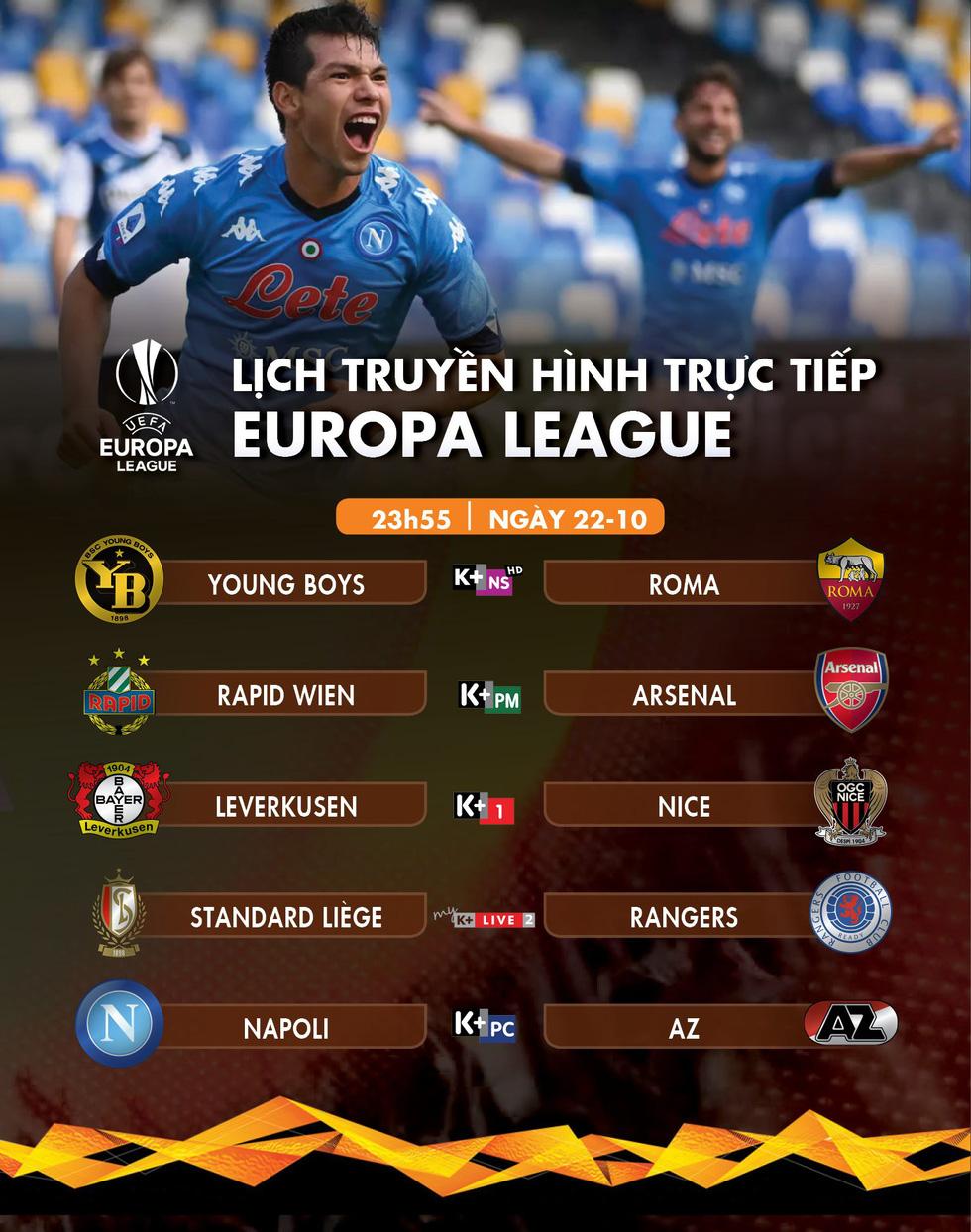 Lịch trực tiếp Europa League: Nhiều trận cầu hấp dẫn - Ảnh 1.