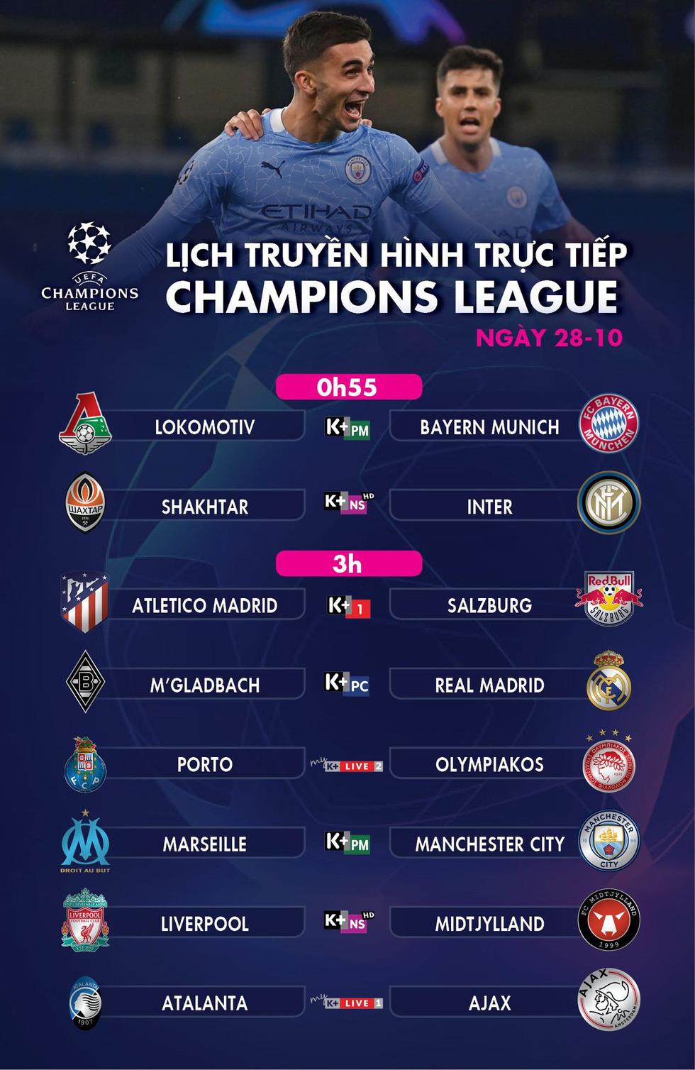 Lịch trực tiếp Champions League 28-10: Nhiều ông lớn ra sân - Ảnh 1.