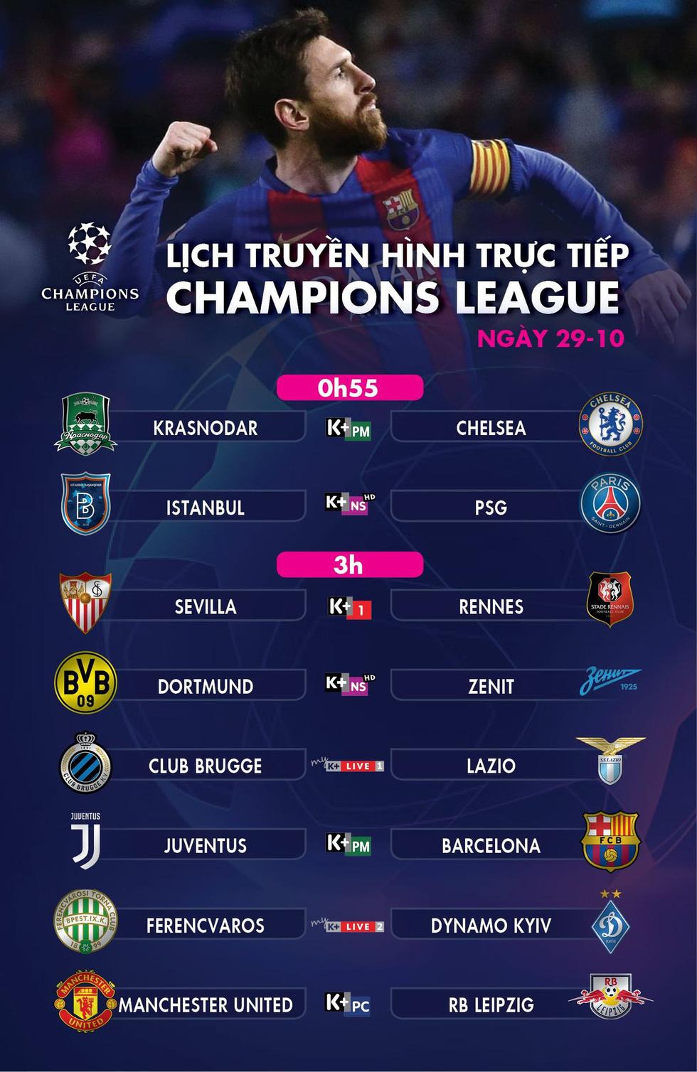 Lịch trực tiếp Champions League 29-10: Juventus gặp Barca - Ảnh 1.