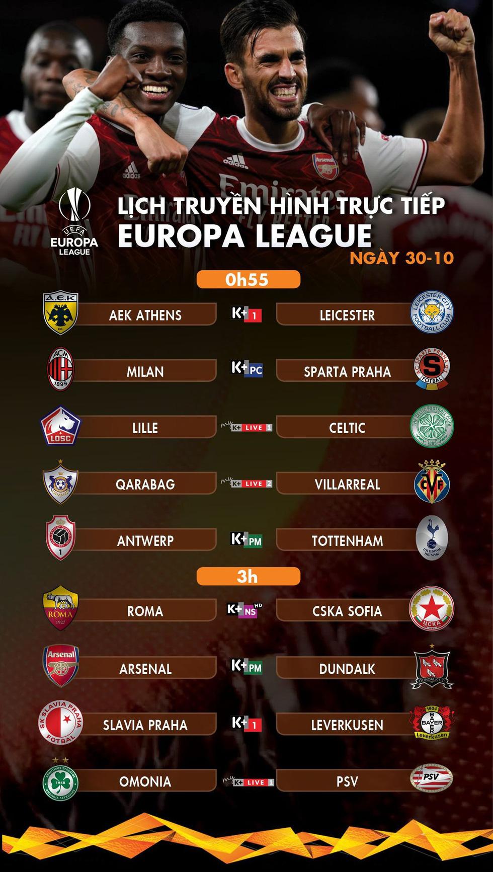 Lịch trực tiếp Europa League 30-10: Nhiều cuộc đọ sức đáng chú ý - Ảnh 1.