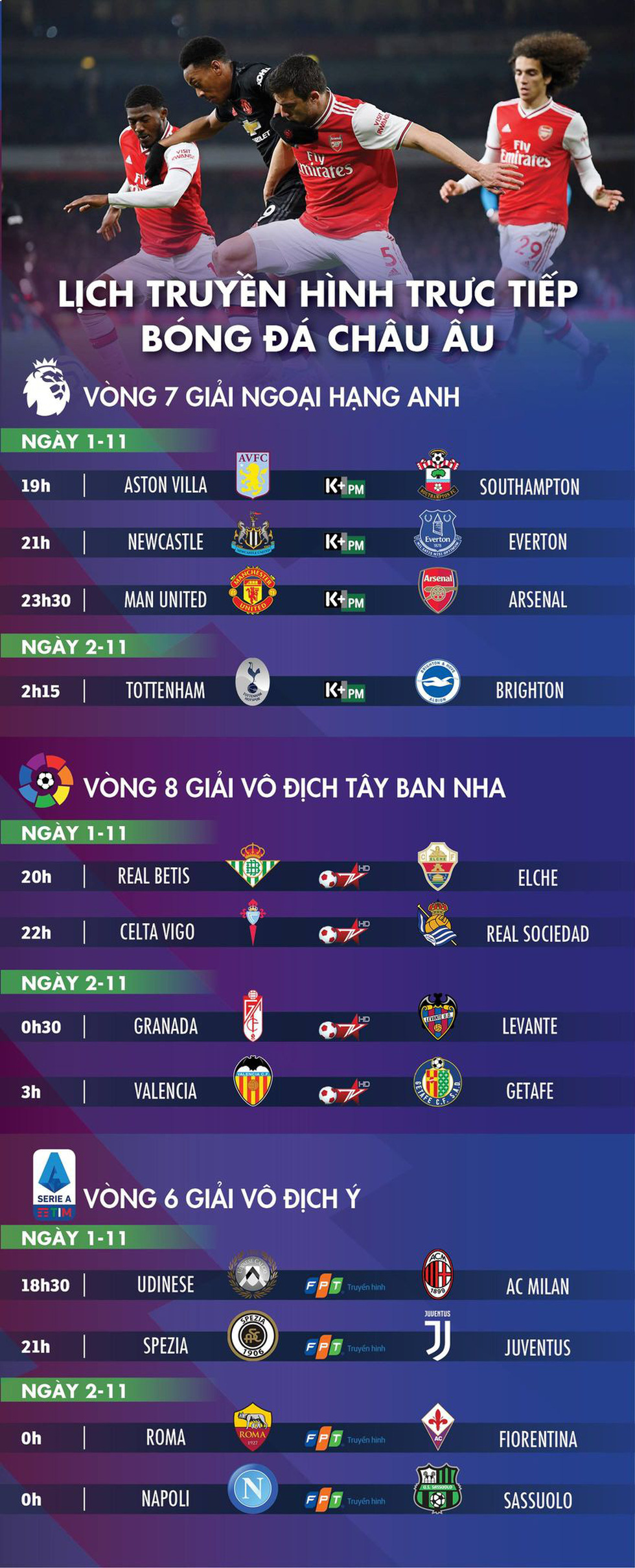 Lịch trực tiếp bóng đá châu Âu 1-11: Man United - Arsenal - Ảnh 1.