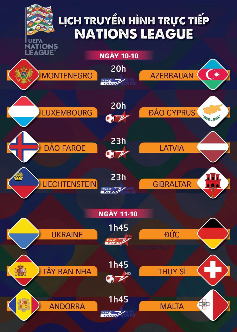 Lịch trực tiếp Nations League ngày 10 và 11-10: Tây Ban Nha, Đức ra sân - Ảnh 1.