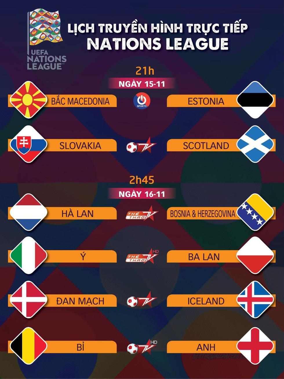 Lịch trực tiếp Nations League: Tâm điểm Bỉ - Anh - Ảnh 1.