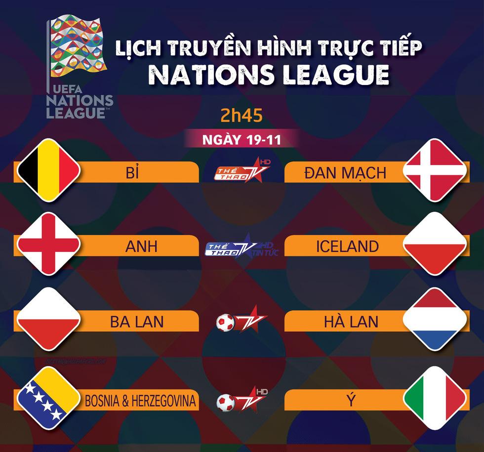 Lịch trực tiếp Nations League: Nhiều ông lớn ra sân - Ảnh 1.