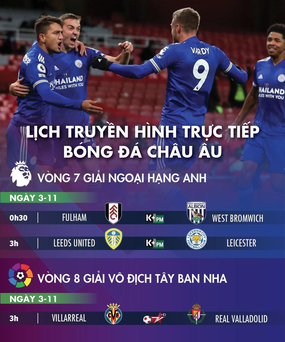 Lịch trực tiếp bóng đá châu Âu 3-11: Leeds gặp Leicester - Ảnh 1.