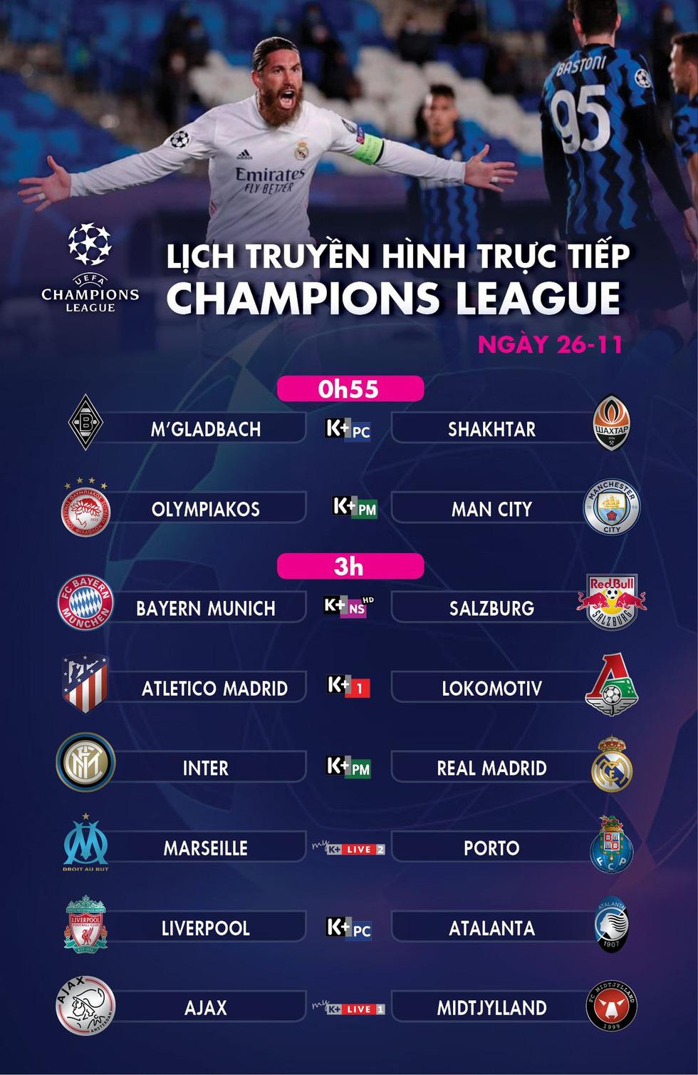 Lịch trực tiếp Champions League: Inter đụng độ Real Madrid - Ảnh 1.