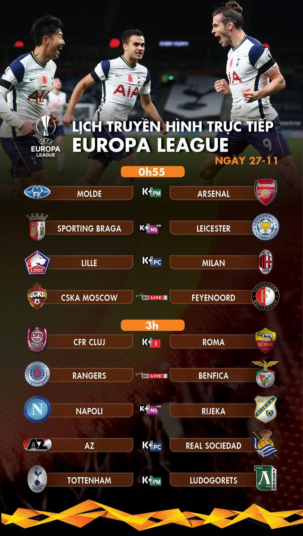 Lịch trực tiếp Europa League: Tâm điểm các trận đấu có Arsenal, Milan và Tottenham - Ảnh 1.