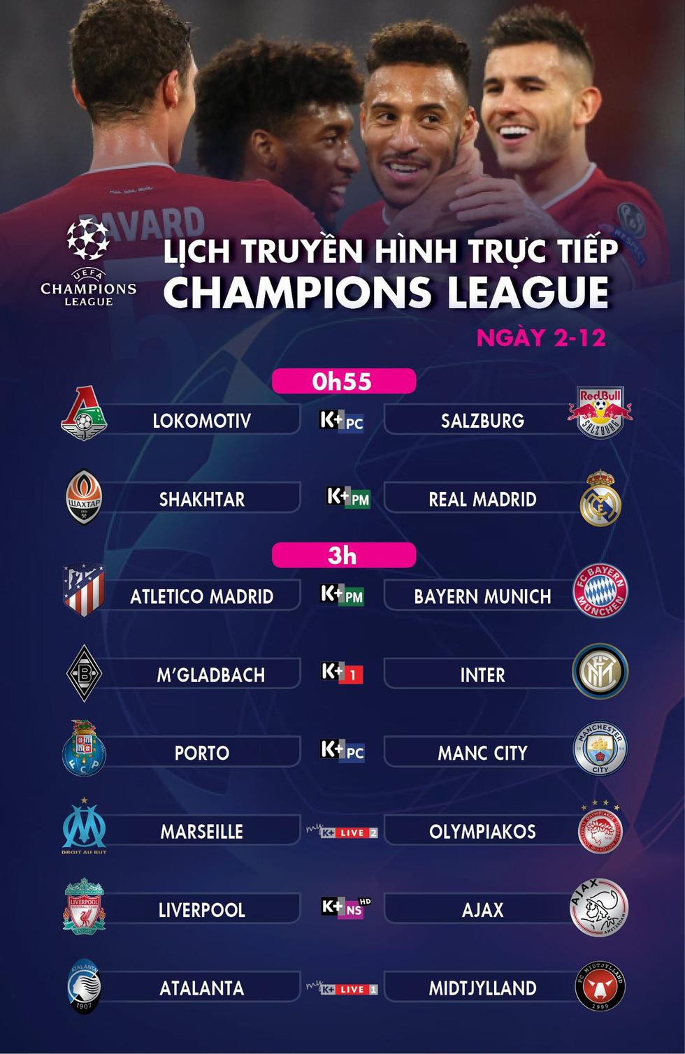 Lịch trực tiếp Champions League 2-12: Nhiều ông lớn ra sân - Ảnh 1.