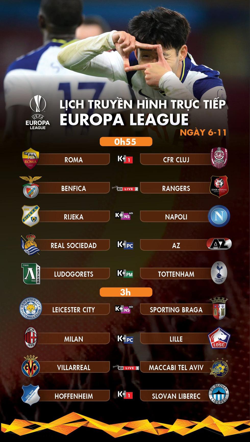 Lịch trực tiếp Europa League: Tottenham trở lại mạch thắng? - Ảnh 1.