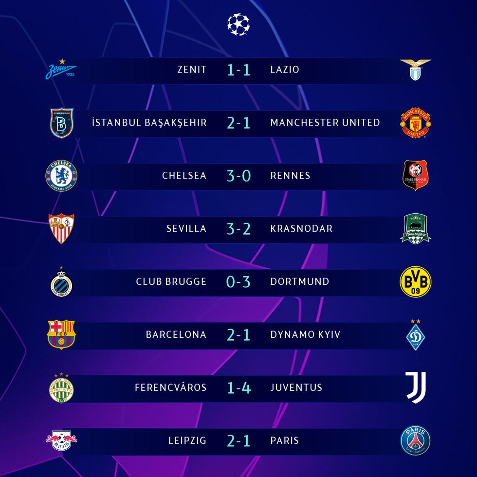 Toàn bộ kết quả Champions League sáng 5-11 và bảng xếp hạng sau 3 lượt trận - Ảnh 1.