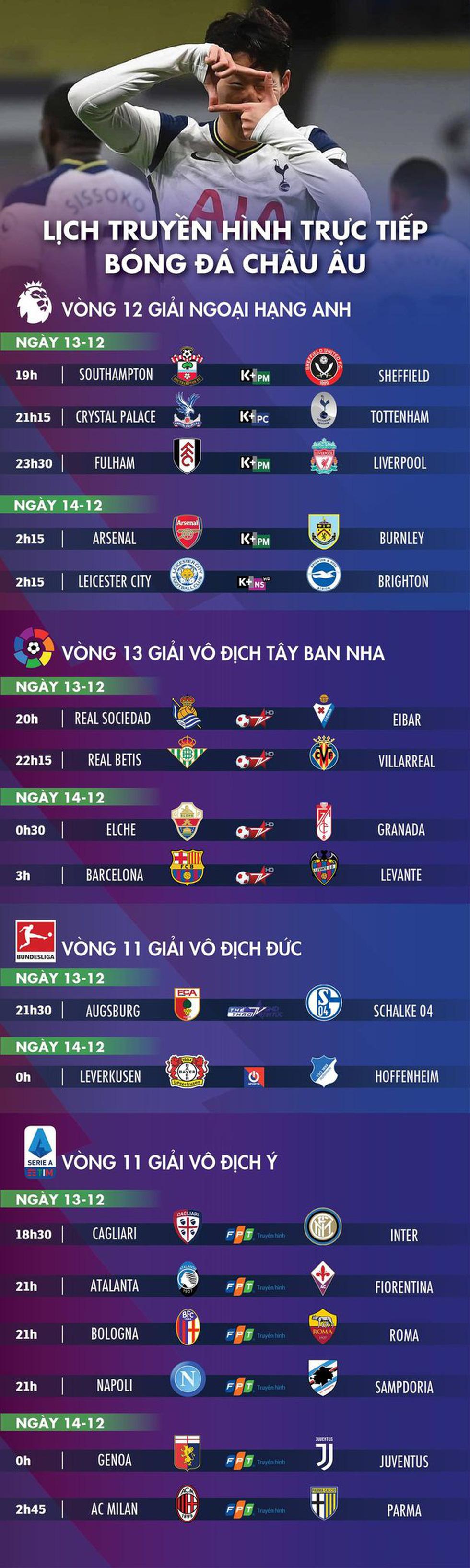 Lịch trực tiếp bóng đá châu Âu: Tottenham và Liverpool ra sân - Ảnh 1.