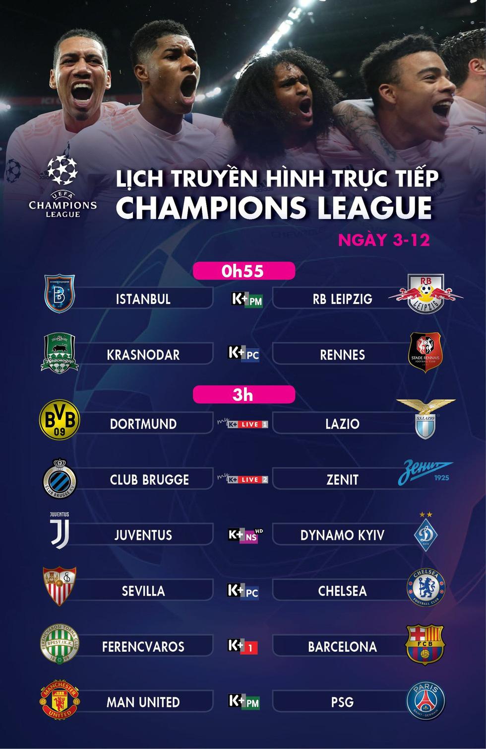 Lịch trực tiếp Champions League 3-12: Tâm điểm Man United - PSG - Ảnh 1.