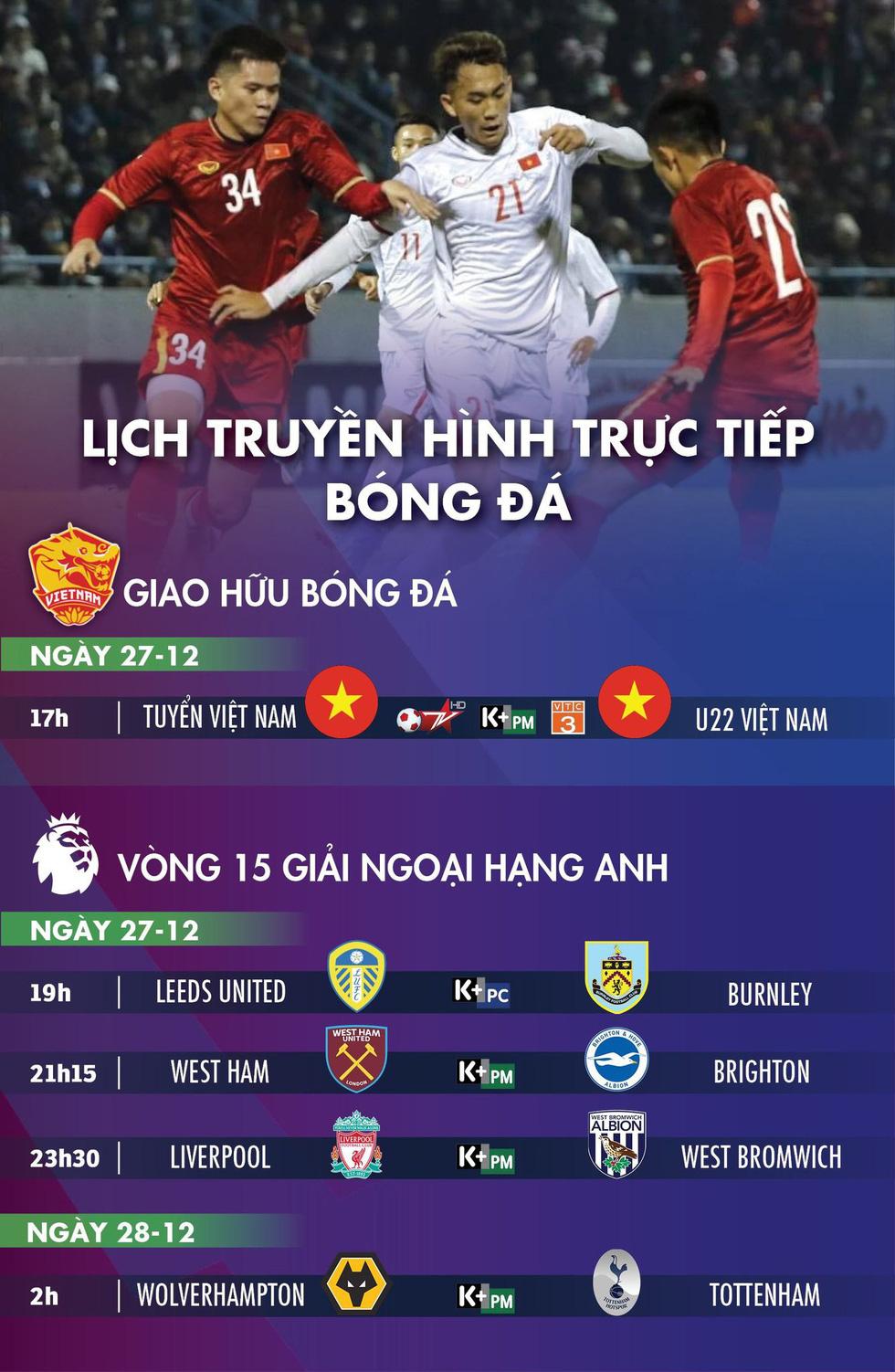 Lịch trực tiếp bóng đá 27-12: Tuyển VN - U22 VN, Tottenham và Liverpool ra sân - Ảnh 1.