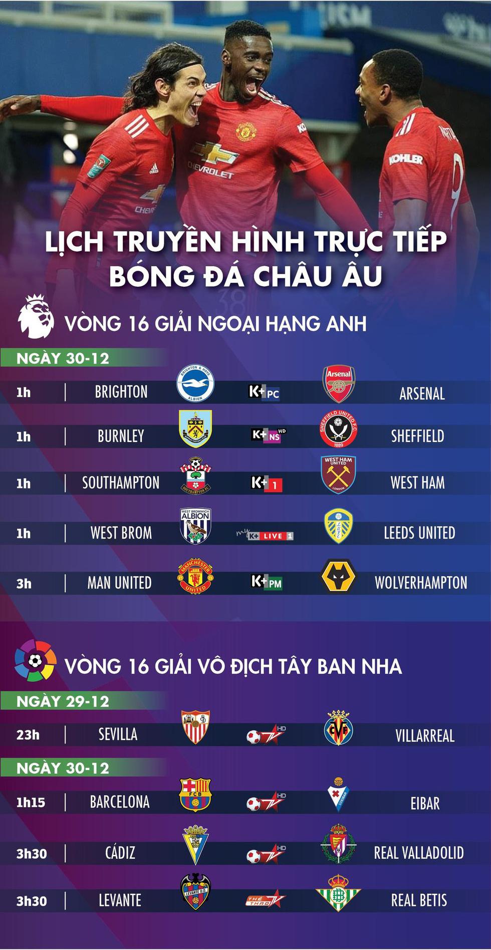 Lịch trực tiếp bóng đá châu Âu: Man United, Arsenal, Barca thi đấu - Ảnh 1.