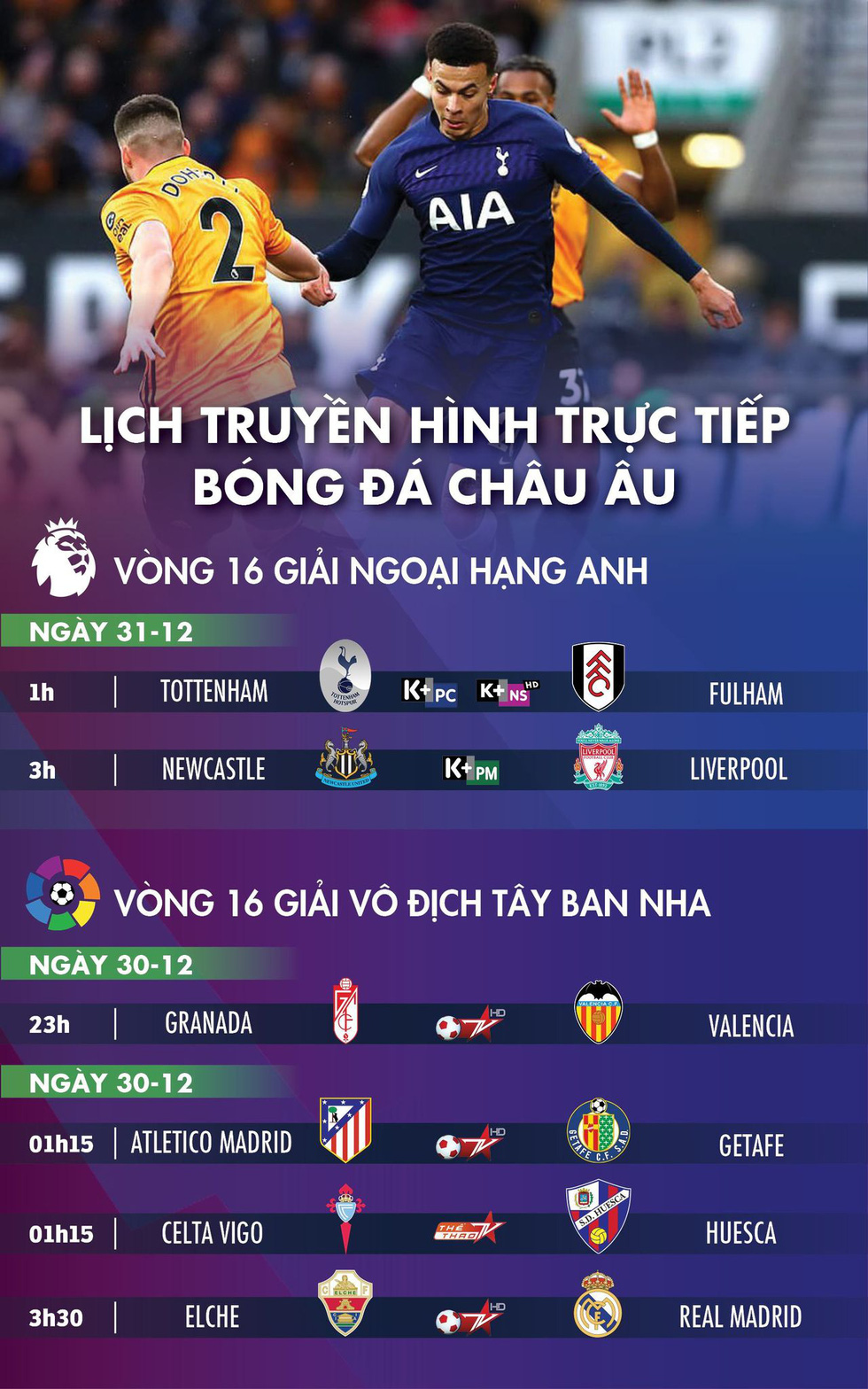 Lịch trực tiếp bóng đá châu Âu 31-12: Tâm điểm Tottenham, Liverpool và thành Madrid - Ảnh 1.