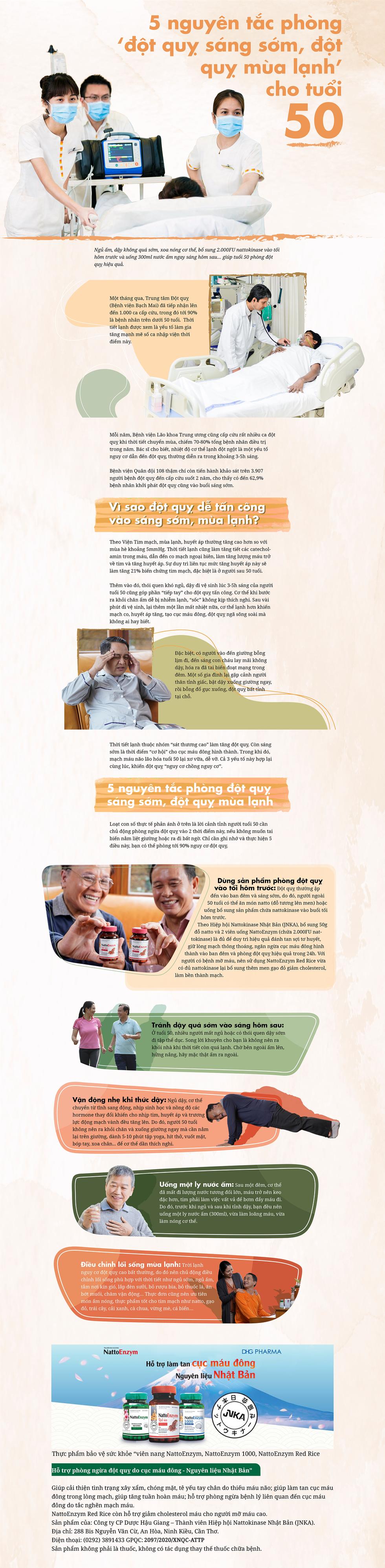 5 nguyên tắc phòng 'đột quỵ sáng sớm, đột quỵ mùa lạnh' cho tuổi 50 - Ảnh 1.