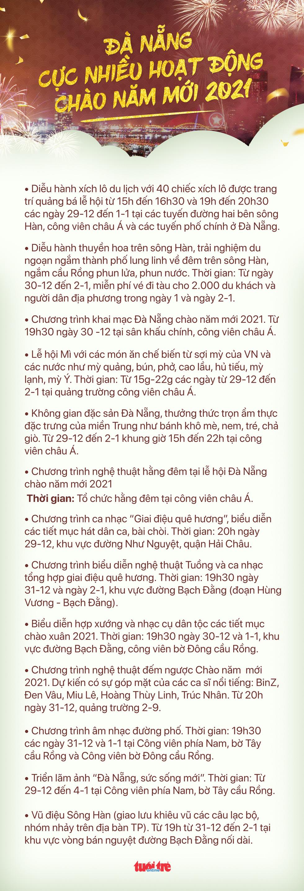 Đón giao thừa Tết dương lịch 2021 ở đâu giữa Hà Nội, Đà Nẵng và TP.HCM - Ảnh 3.