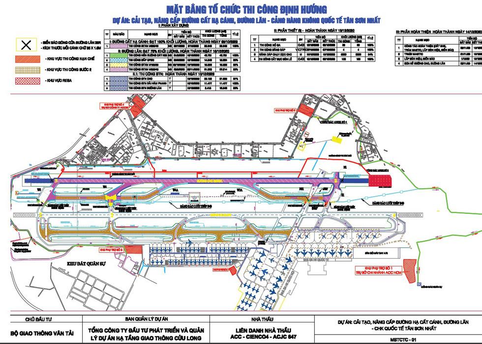 Đường băng mới sân bay Tân Sơn Nhất sẽ tiếp nhận máy bay từ ngày 31-12-2020 - Ảnh 2.