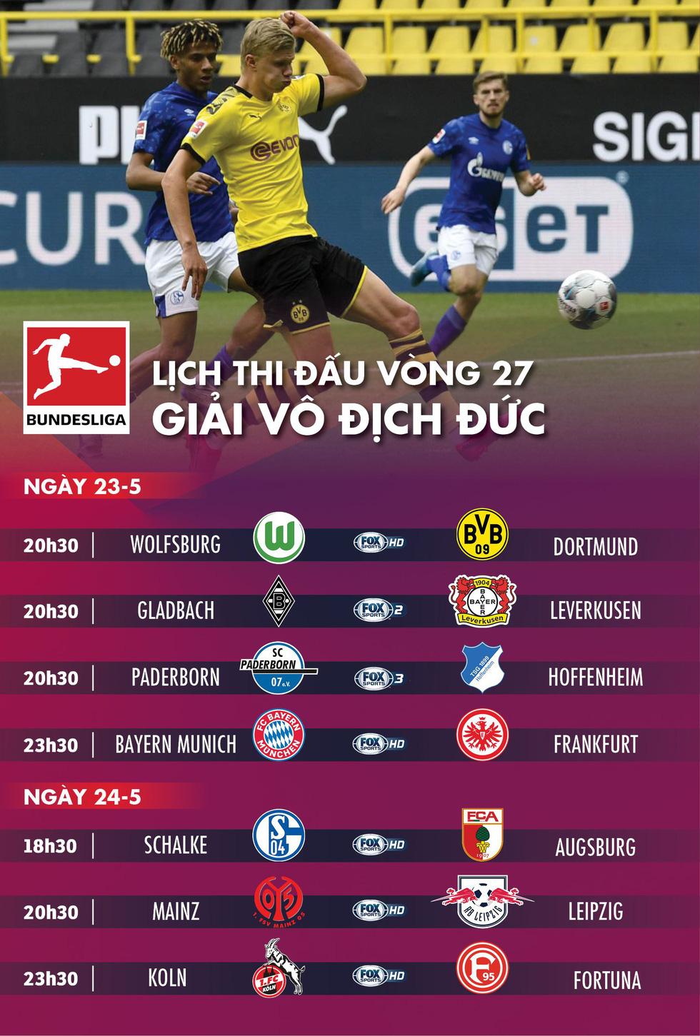 Lịch trực tiếp vòng 27 Bundesliga hôm nay 23-5 - Ảnh 1.