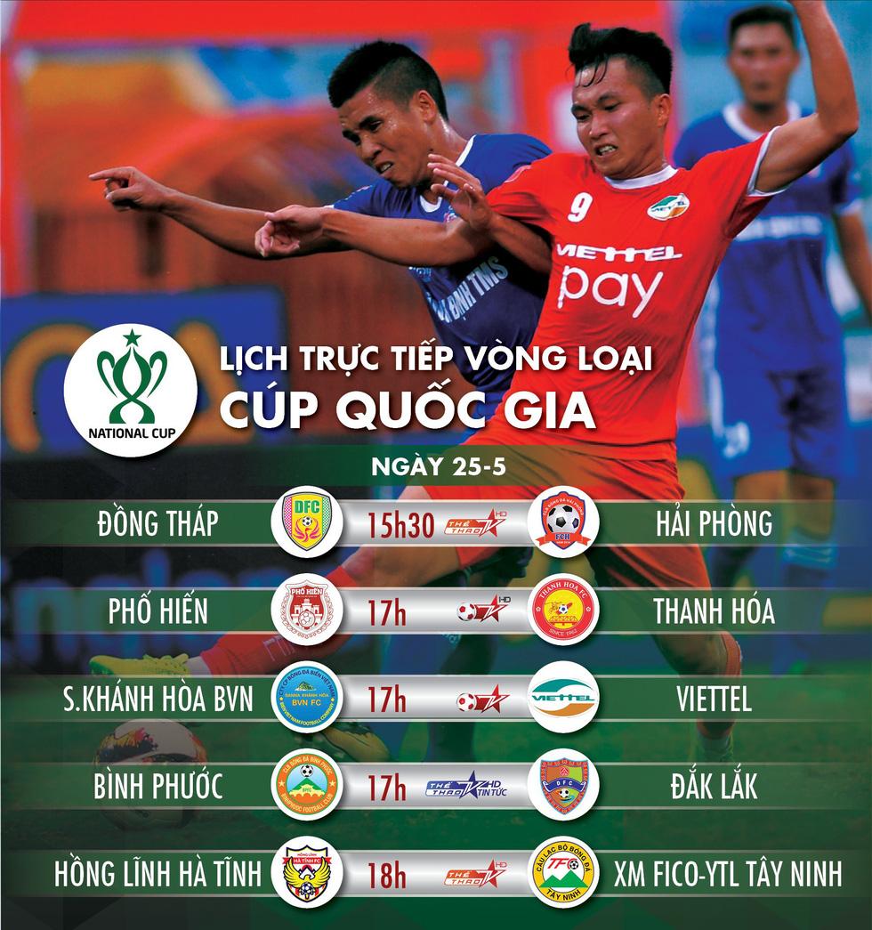 Lịch thi đấu vòng loại Cúp quốc gia ngày 25-5 - Ảnh 1.